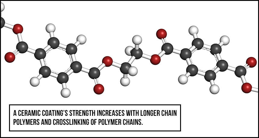 chain polymers